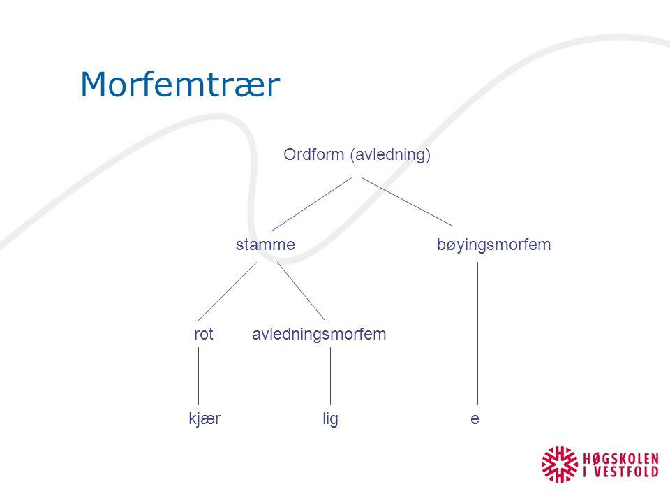 Morfemtrær kjærlig e Ordform (avledning) stammebøyingsmorfem rotavledningsmorfem