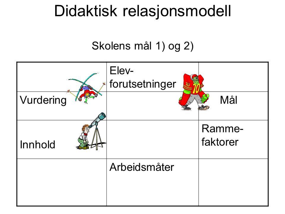Didaktisk relasjonsmodell Skolens mål 1) og 2) Elev- forutsetninger Vurdering Mål Innhold Ramme- faktorer Arbeidsmåter