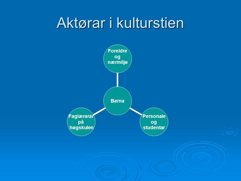 Element i kulturstien Kulturstien Lokal kultur og landskap Fagleg og pedagogisk praksis Fagleg og pedagogisk teori
