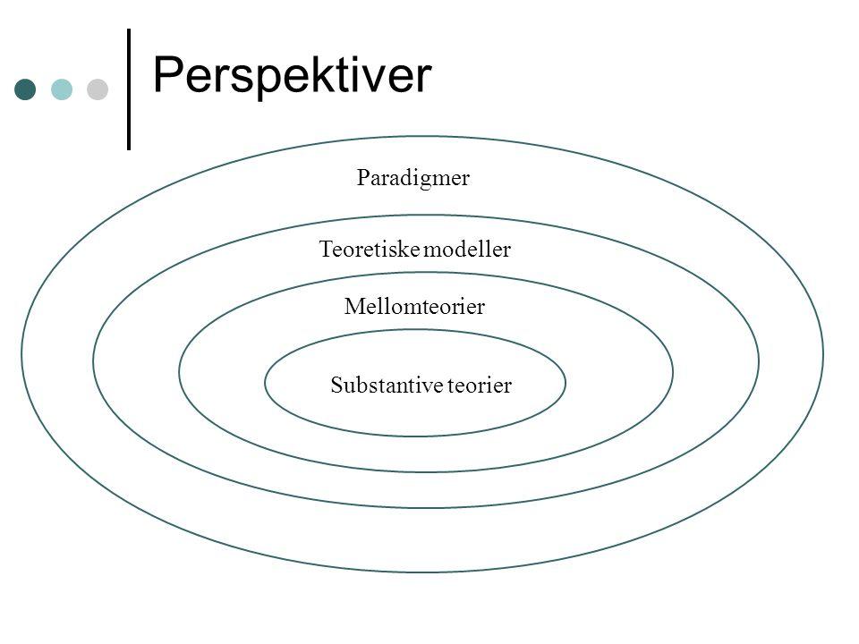 Perspektiver Substantive teorier Mellomteorier Teoretiske modeller Paradigmer