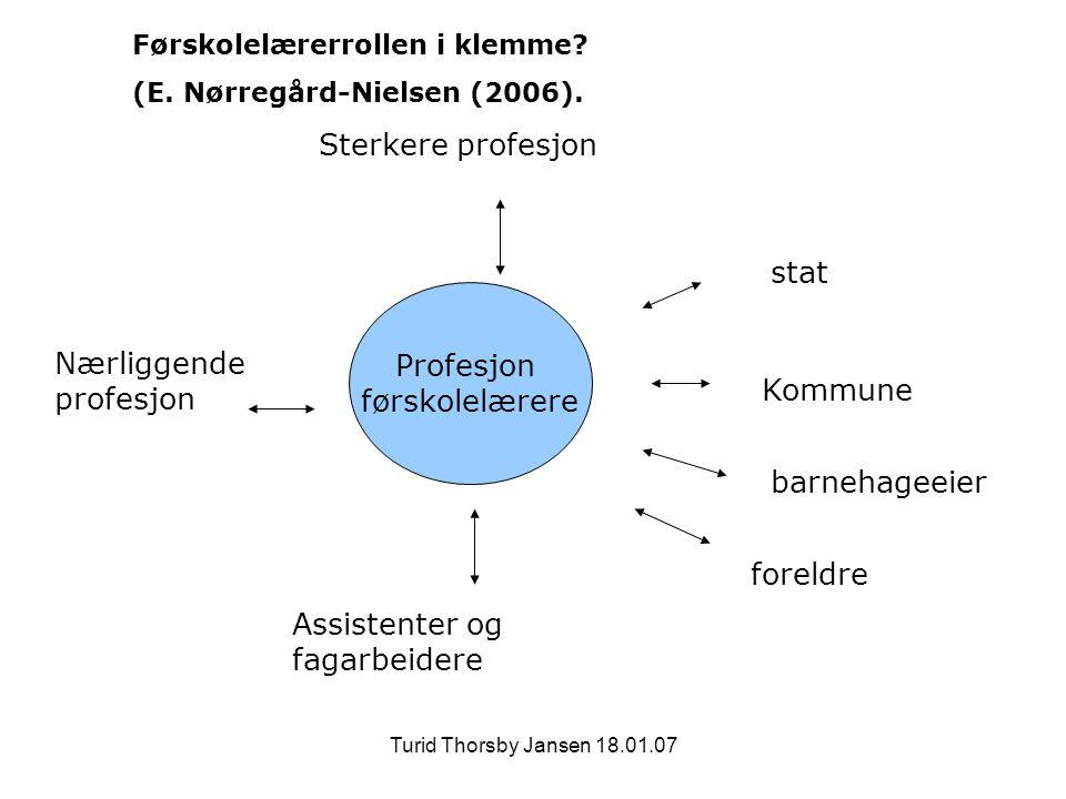 Turid Thorsby Jansen 18.01.07 Profesjon førskolelærere Sterkere profesjon stat Kommune barnehageeier foreldre Assistenter og fagarbeidere Nærliggende