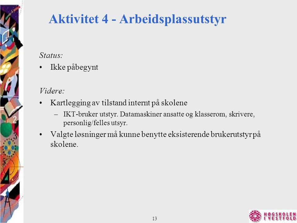 Aktivitet 4 - Arbeidsplassutstyr Status: Ikke påbegynt Videre: Kartlegging av tilstand internt på skolene –IKT-bruker utstyr.