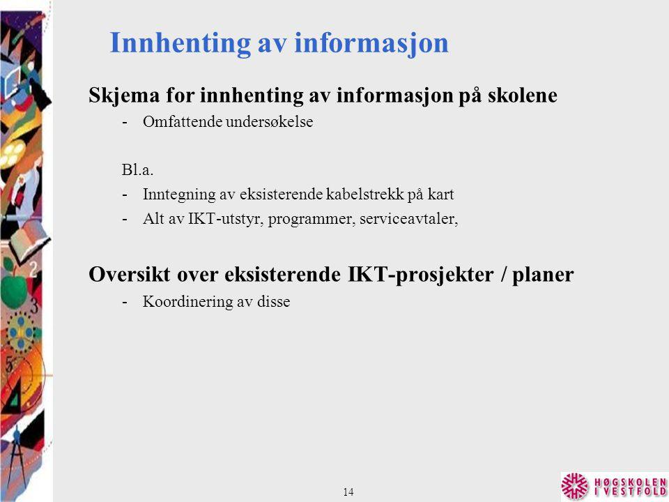 Innhenting av informasjon Skjema for innhenting av informasjon på skolene -Omfattende undersøkelse Bl.a.