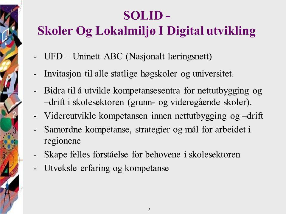 SOLID - Skoler Og Lokalmiljø I Digital utvikling -UFD – Uninett ABC (Nasjonalt læringsnett) -Invitasjon til alle statlige høgskoler og universitet.