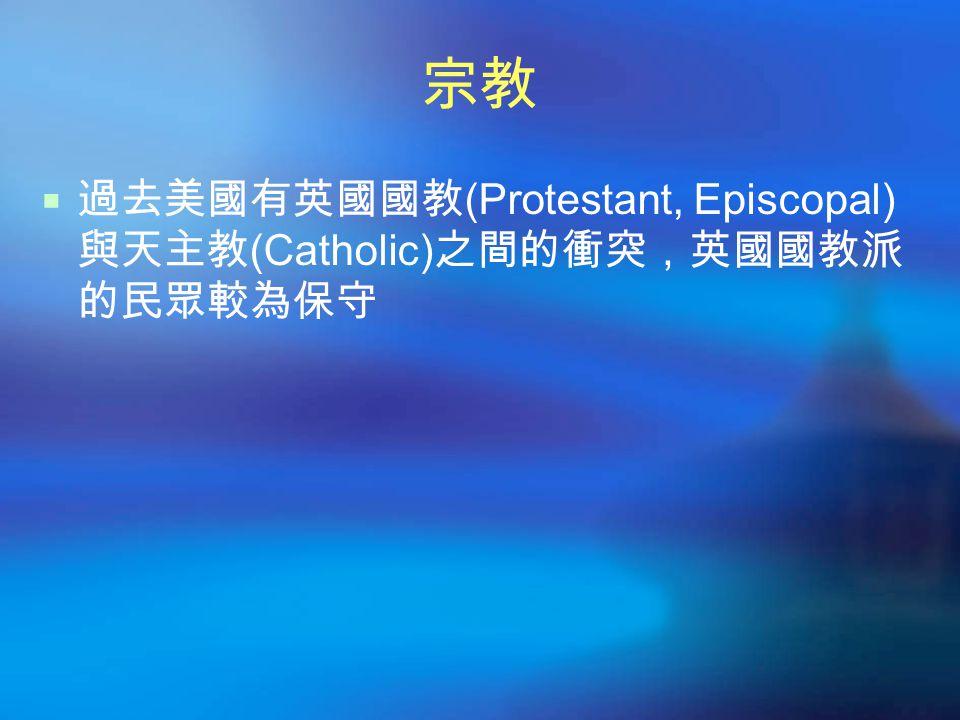 宗教  過去美國有英國國教 (Protestant, Episcopal) 與天主教 (Catholic) 之間的衝突,英國國教派 的民眾較為保守