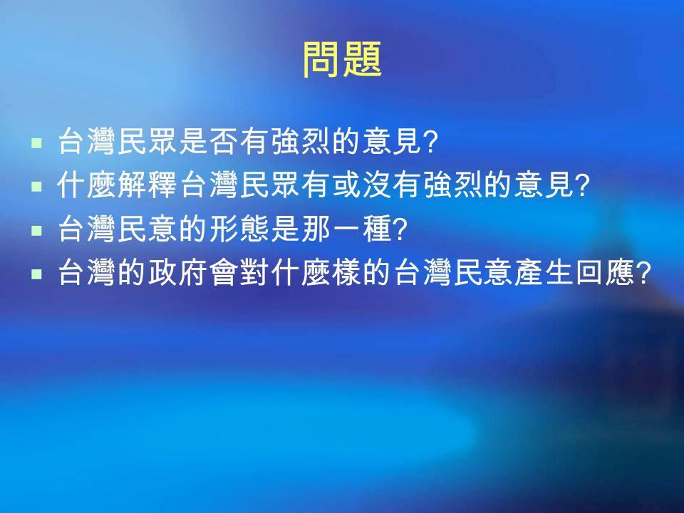 問題  台灣民眾是否有強烈的意見 ?  什麼解釋台灣民眾有或沒有強烈的意見 ?  台灣民意的形態是那一種 ?  台灣的政府會對什麼樣的台灣民意產生回應 ?