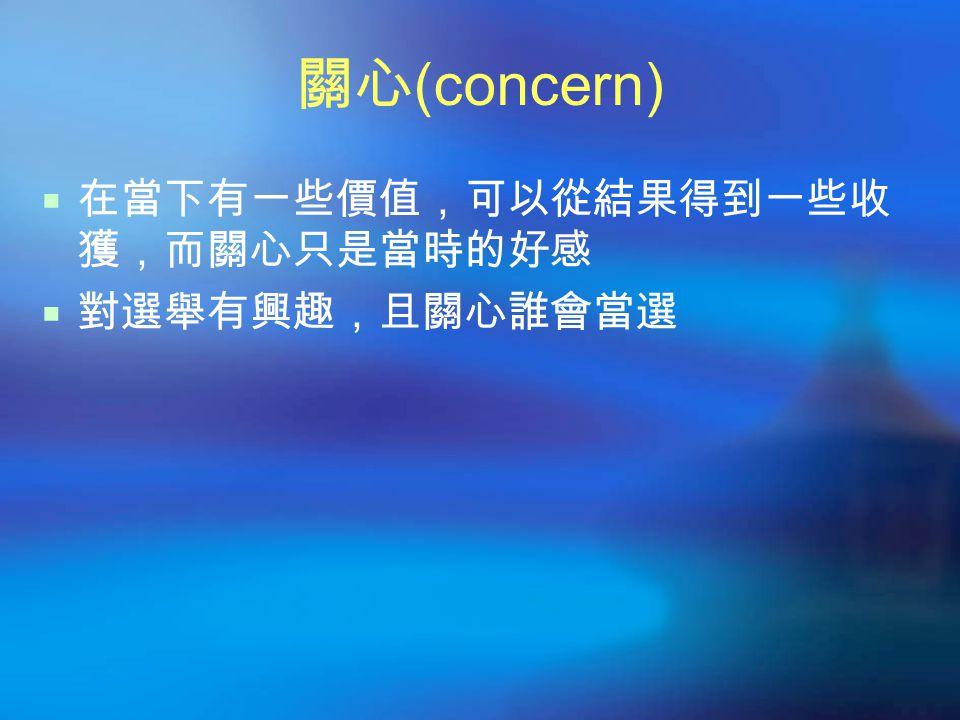 關心 (concern)  在當下有一些價值,可以從結果得到一些收 獲,而關心只是當時的好感  對選舉有興趣,且關心誰會當選