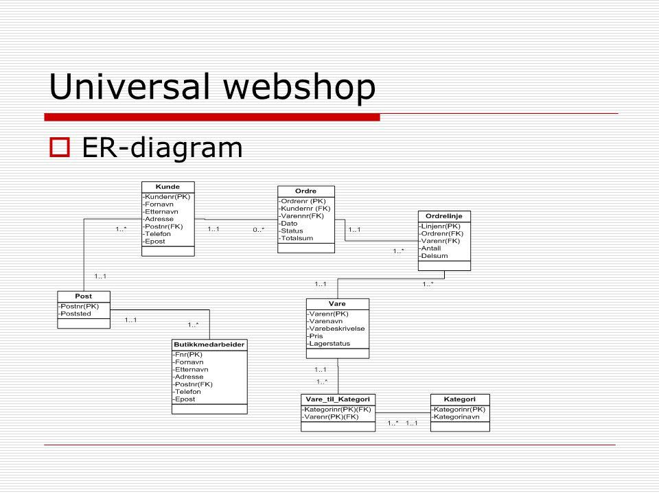 Universal webshop  DEMO av foreløpig versjon av webshopen