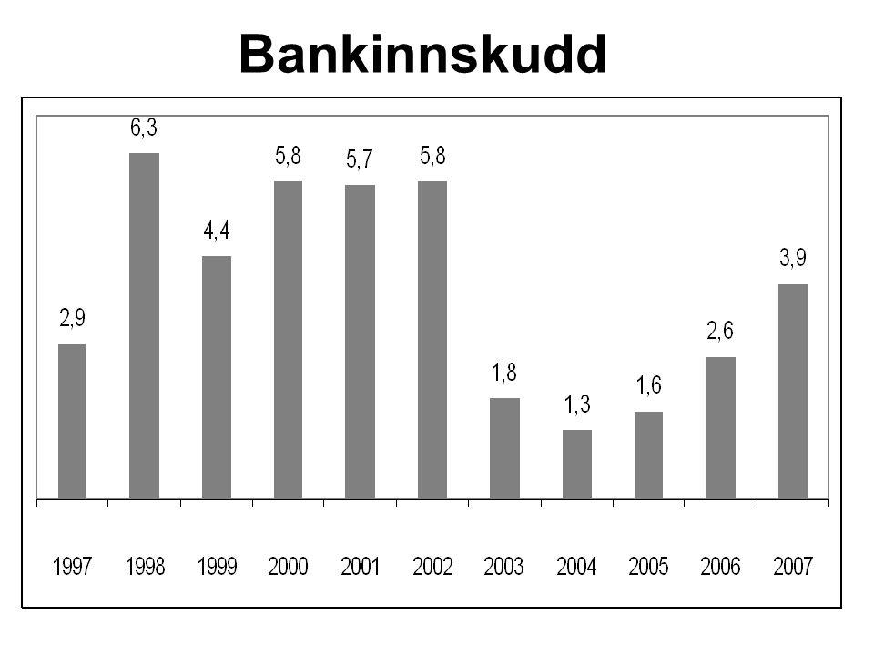 Bankinnskudd