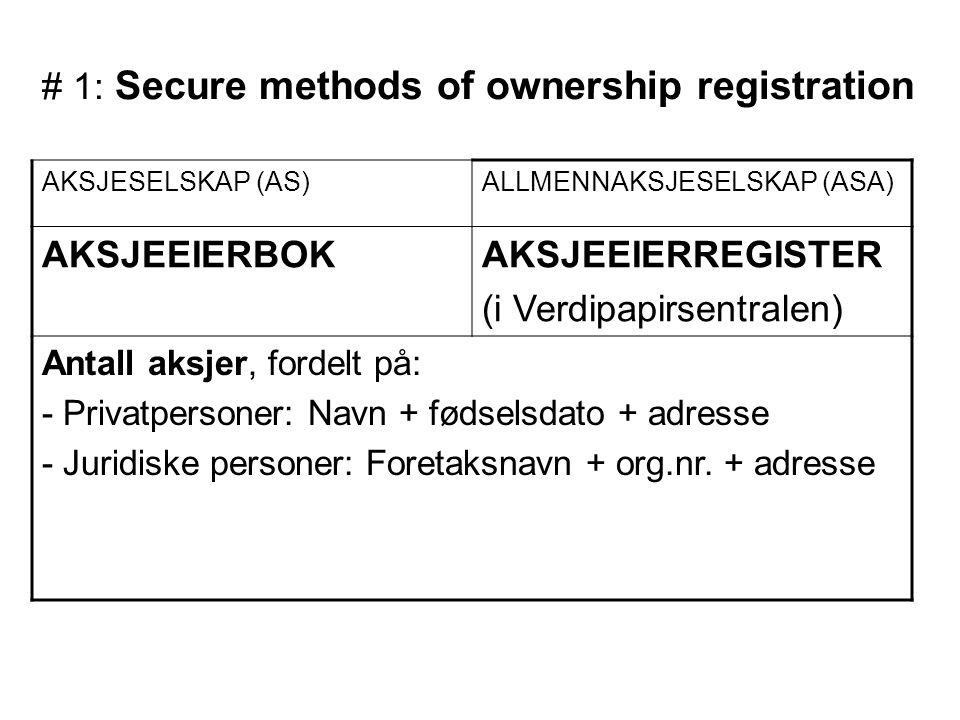 # 1: Secure methods of ownership registration AKSJESELSKAP (AS)ALLMENNAKSJESELSKAP (ASA) AKSJEEIERBOKAKSJEEIERREGISTER (i Verdipapirsentralen) Antall aksjer, fordelt på: - Privatpersoner: Navn + fødselsdato + adresse - Juridiske personer: Foretaksnavn + org.nr.