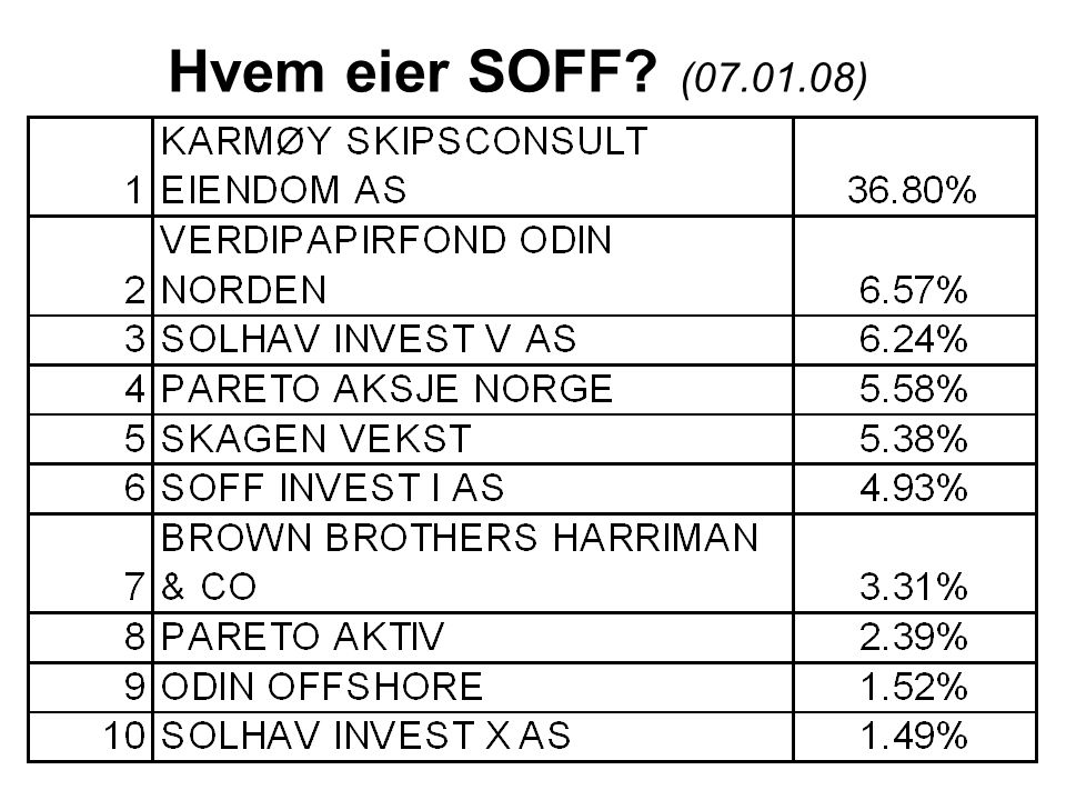 Hvem eier SOFF (07.01.08)