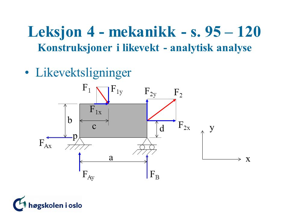 Leksjon 4 - mekanikk - s. 95 – 120 Konstruksjoner i likevekt - analytisk analyse Likevektsligninger F Ay F Ax x y FBFB F1F1 F2F2 F 1y F 1x F 2x F 2y a