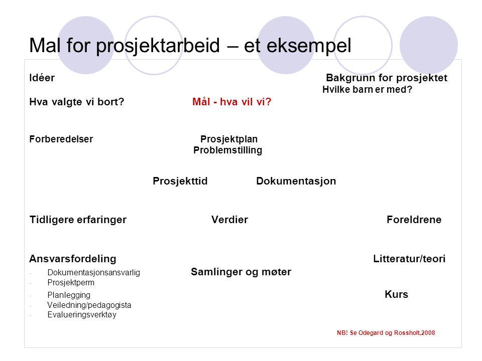 Mal for prosjektarbeid – et eksempel Idéer Bakgrunn for prosjektet Hvilke barn er med? Hva valgte vi bort? Mål - hva vil vi? Forberedelser Prosjektpla