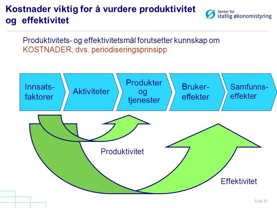 Side 19 Kostnader viktig for å vurdere produktivitet og effektivitet Produktivitets- og effektivitetsmål forutsetter kunnskap om KOSTNADER, dvs. perio