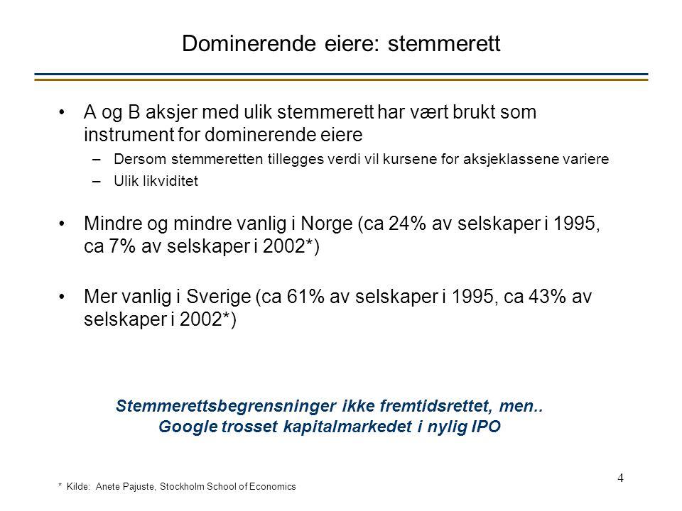 4 Dominerende eiere: stemmerett A og B aksjer med ulik stemmerett har vært brukt som instrument for dominerende eiere –Dersom stemmeretten tillegges verdi vil kursene for aksjeklassene variere –Ulik likviditet Mindre og mindre vanlig i Norge (ca 24% av selskaper i 1995, ca 7% av selskaper i 2002*) Mer vanlig i Sverige (ca 61% av selskaper i 1995, ca 43% av selskaper i 2002*) Stemmerettsbegrensninger ikke fremtidsrettet, men..
