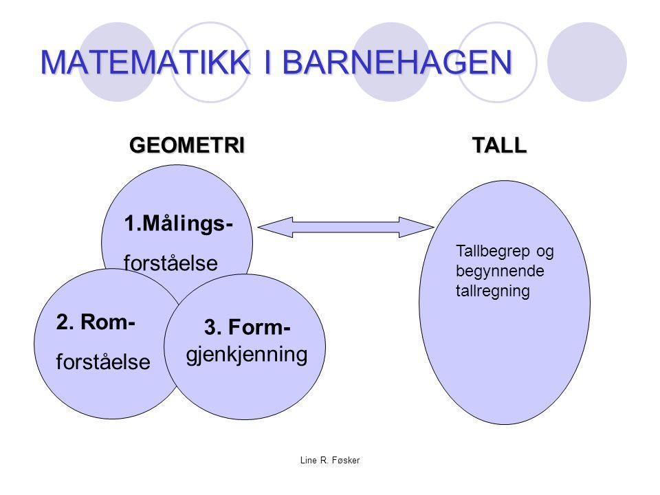 Line R. Føsker MATEMATIKK I BARNEHAGEN 1.Målings- forståelse 2. Rom- forståelse 3. Form- gjenkjenning TALLGEOMETRI Tallbegrep og begynnende tallregnin