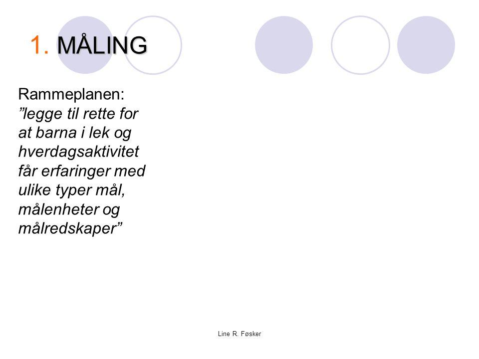 Line R.Føsker Målingsforståelse Måling er sammenlikning.