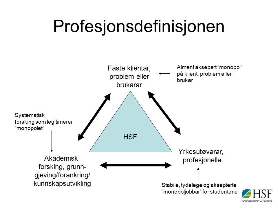 Avslutning: Tenk over…..kor mange studentar har HSF.