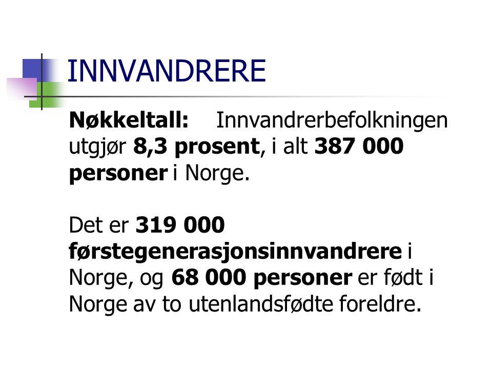 INNVANDRERE Nøkkeltall:Innvandrerbefolkningen utgjør 8,3 prosent, i alt 387 000 personer i Norge. Det er 319 000 førstegenerasjonsinnvandrere i Norge,