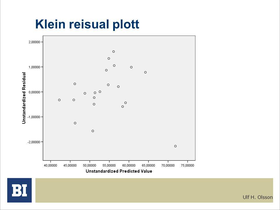 Ulf H. Olsson Klein reisual plott