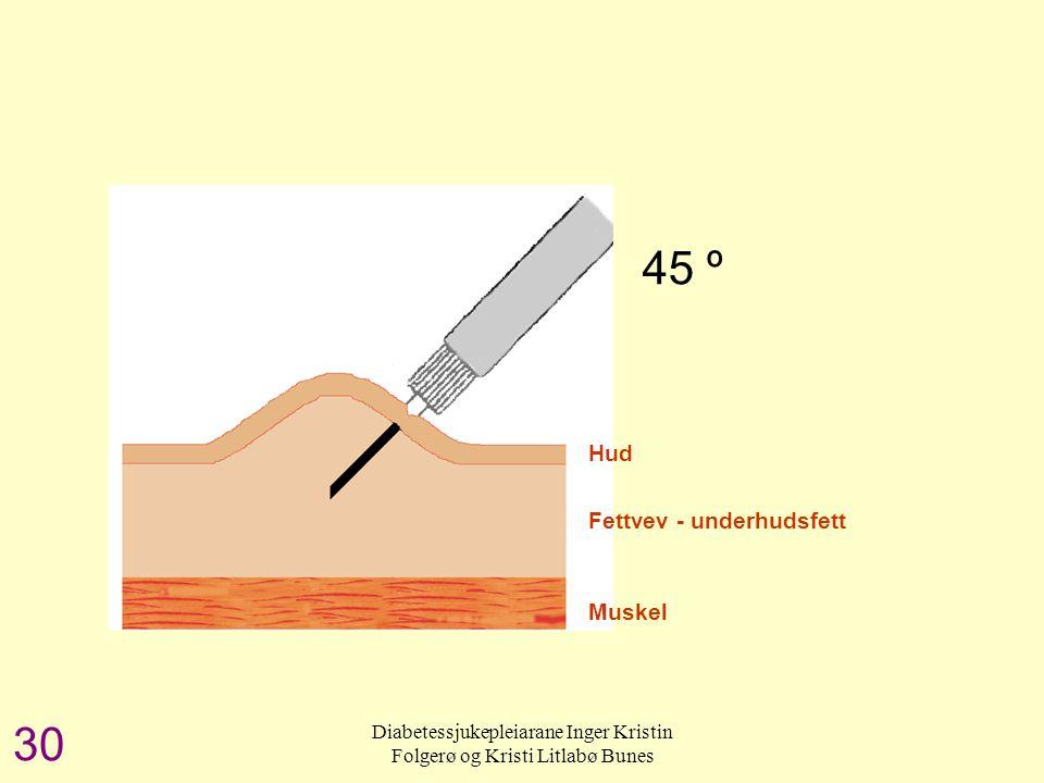 Diabetessjukepleiarane Inger Kristin Folgerø og Kristi Litlabø Bunes Fettvev - underhudsfett Muskel Hud 45 º Subkutan injeksjon 30