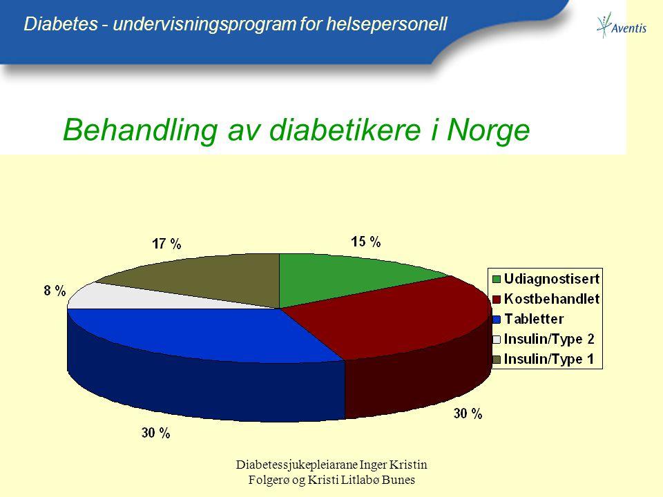 Diabetessjukepleiarane Inger Kristin Folgerø og Kristi Litlabø Bunes Behandling av diabetikere i Norge Diabetes - undervisningsprogram for helseperson