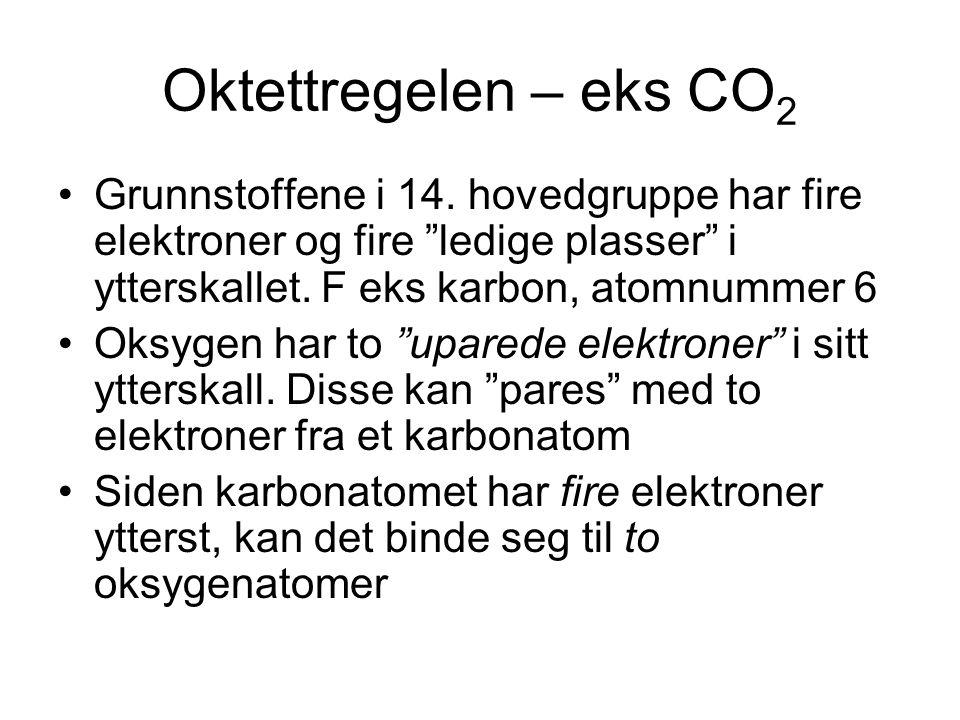"""Oktettregelen – eks CO 2 Grunnstoffene i 14. hovedgruppe har fire elektroner og fire """"ledige plasser"""" i ytterskallet. F eks karbon, atomnummer 6 Oksyg"""