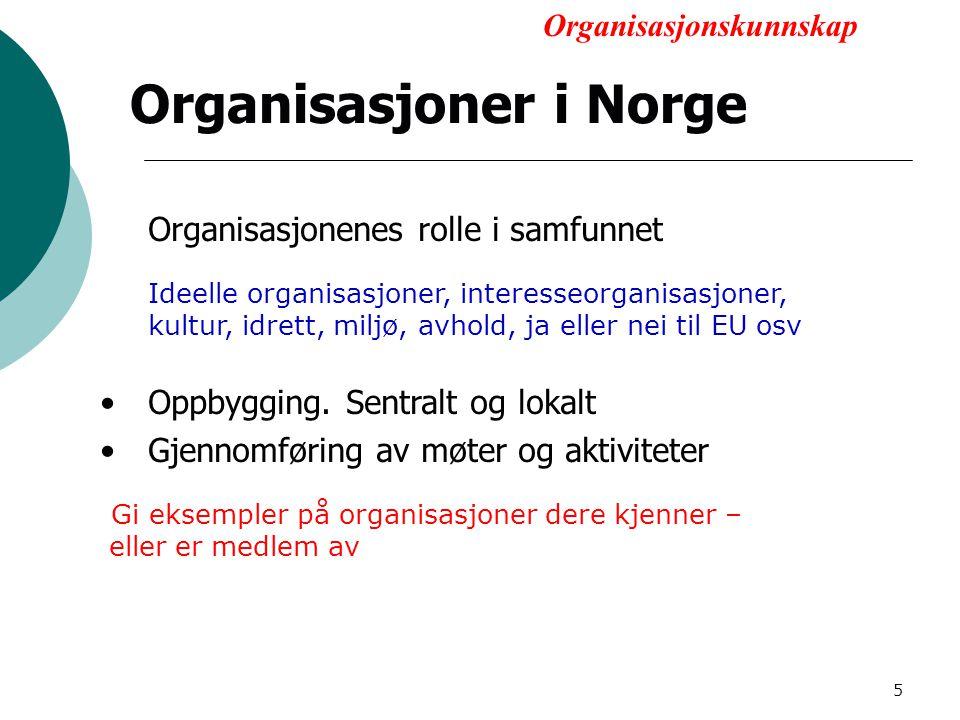 5 Organisasjonskunnskap Organisasjonenes rolle i samfunnet Ideelle organisasjoner, interesseorganisasjoner, kultur, idrett, miljø, avhold, ja eller nei til EU osv Oppbygging.