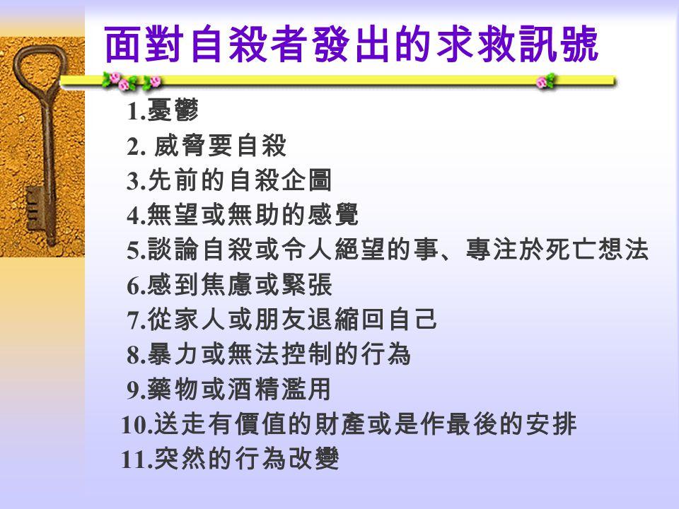 面對自殺者發出的求救訊號 1.憂鬱 2. 威脅要自殺 3. 先前的自殺企圖 4. 無望或無助的感覺 5.