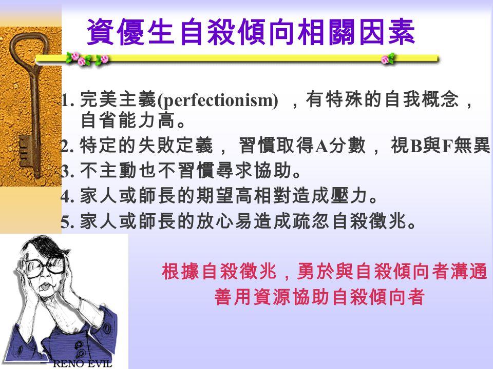 資優生自殺傾向相關因素 1.完美主義 (perfectionism) ,有特殊的自我概念, 自省能力高。 2.