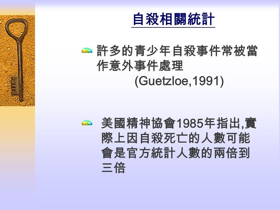 自殺相關統計 許多的青少年自殺事件常被當 作意外事件處理 (Guetzloe,1991) 美國精神協會 1985 年指出, 實 際上因自殺死亡的人數可能 會是官方統計人數的兩倍到 三倍