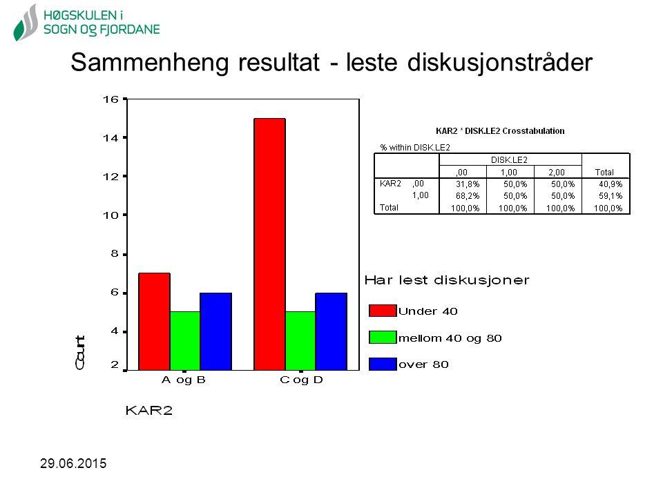 29.06.2015 Sammenheng resultat - leste diskusjonstråder
