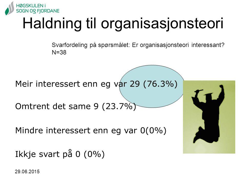 29.06.2015 Haldning til organisasjonsteori Svarfordeling på spørsmålet: Er organisasjonsteori interessant? N=38 Meir interessert enn eg var 29 (76.3%)