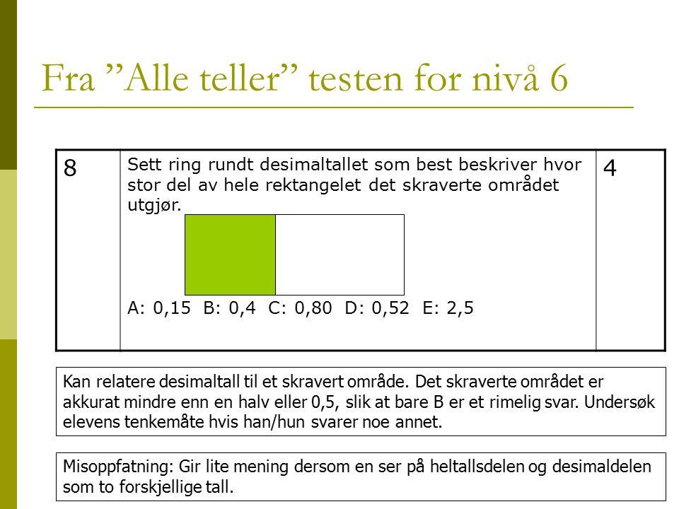"""Fra """"Alle teller"""" testen for nivå 6 8 Sett ring rundt desimaltallet som best beskriver hvor stor del av hele rektangelet det skraverte området utgjør."""