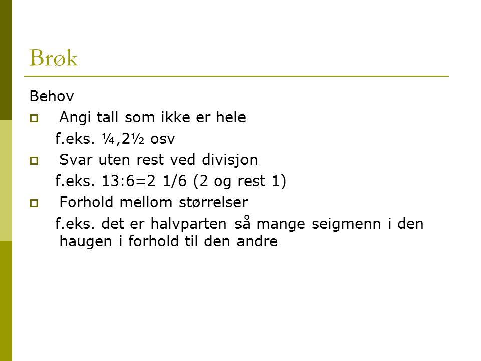Brøk Behov  Angi tall som ikke er hele f.eks. ¼,2½ osv  Svar uten rest ved divisjon f.eks. 13:6=2 1/6 (2 og rest 1)  Forhold mellom størrelser f.ek