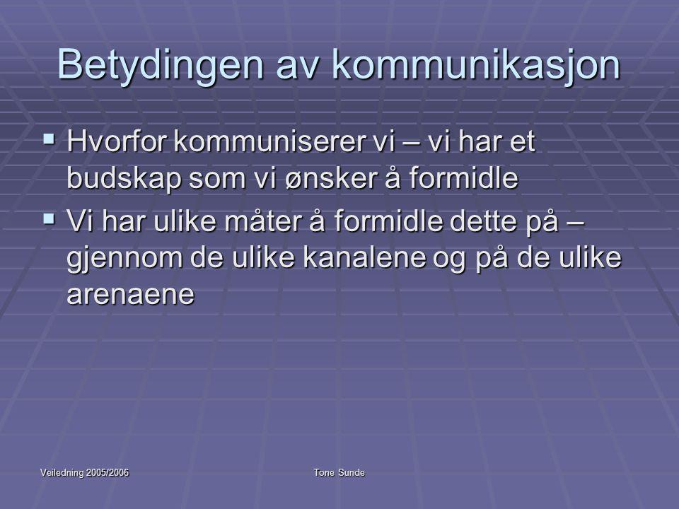 Veiledning 2005/2006Tone Sunde Betydingen av kommunikasjon  Hvorfor kommuniserer vi – vi har et budskap som vi ønsker å formidle  Vi har ulike måter