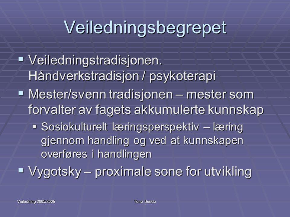 Veiledning 2005/2006Tone Sunde Mester / svenn  Sosiokulturelt perspektiv på læring  Praksisfellesskap  Tilegnelse av faglig identitet  Læring uten formell undervisning  Evaluering gjennom praksis