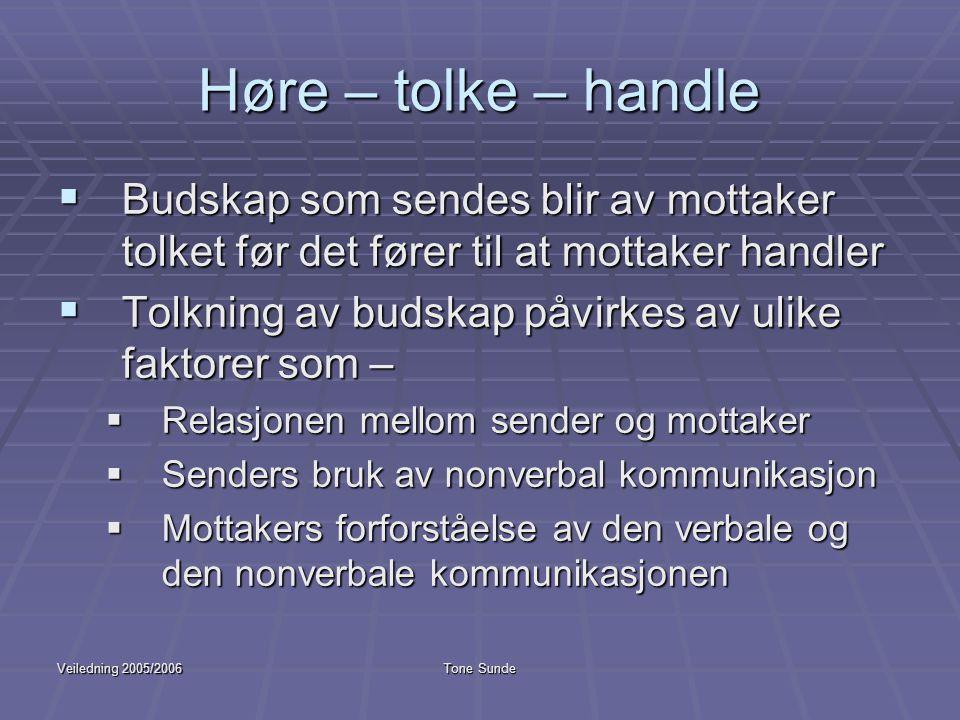 Veiledning 2005/2006Tone Sunde Høre – tolke – handle  Budskap som sendes blir av mottaker tolket før det fører til at mottaker handler  Tolkning av