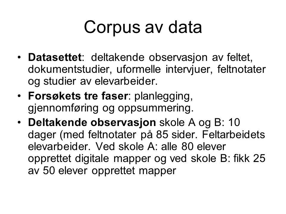 Corpus av data Datasettet: deltakende observasjon av feltet, dokumentstudier, uformelle intervjuer, feltnotater og studier av elevarbeider.