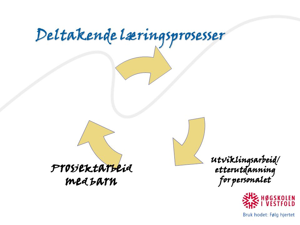 Deltakende læringsprosesser