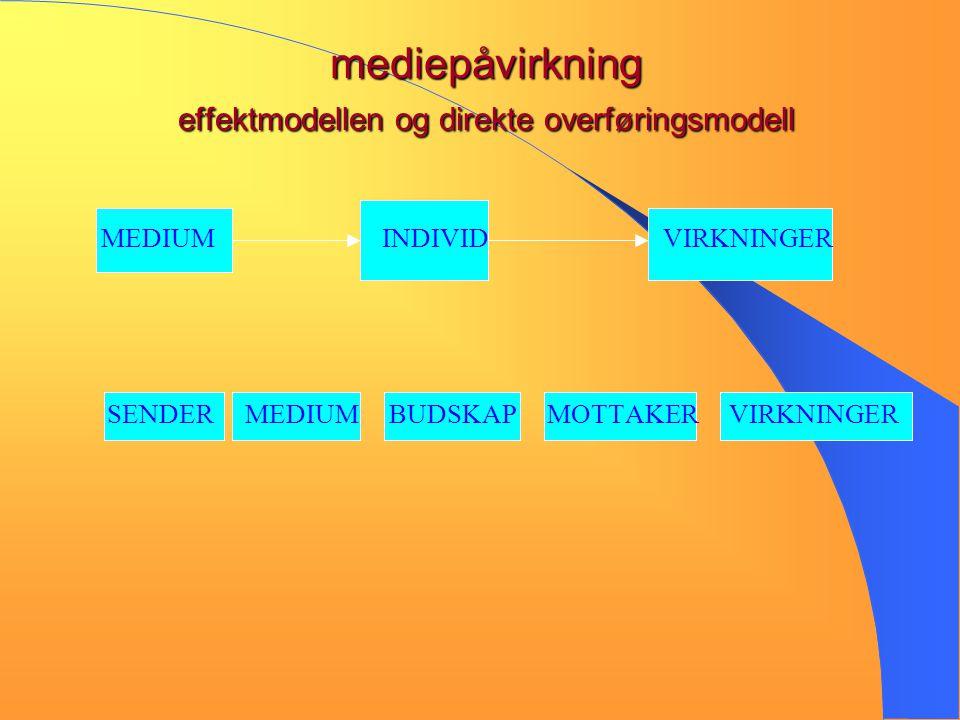 mediepåvirkning effektmodellen og direkte overføringsmodell mediepåvirkning effektmodellen og direkte overføringsmodell MEDIUM INDIVID VIRKNINGER SENDER MEDIUM BUDSKAP MOTTAKER VIRKNINGER