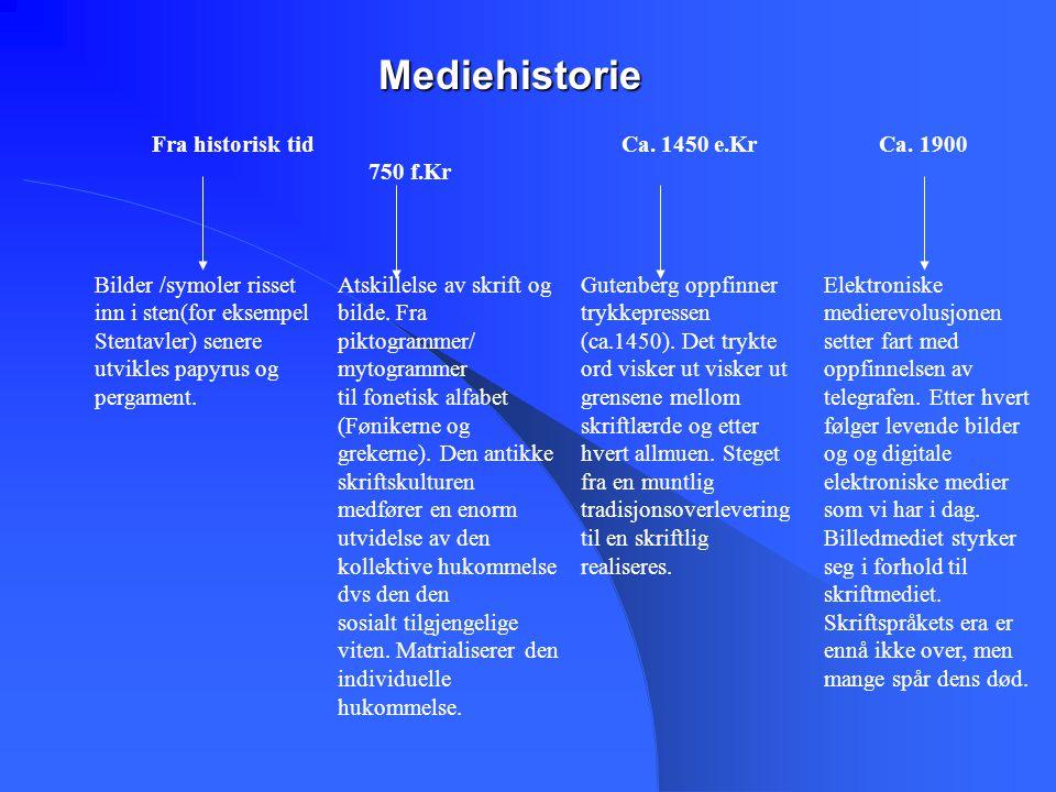 Fra historisk tid Ca. 1450 e.Kr Ca.