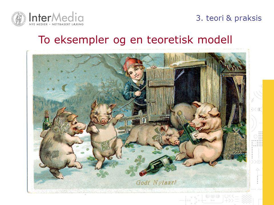 3. teori & praksis To eksempler og en teoretisk modell