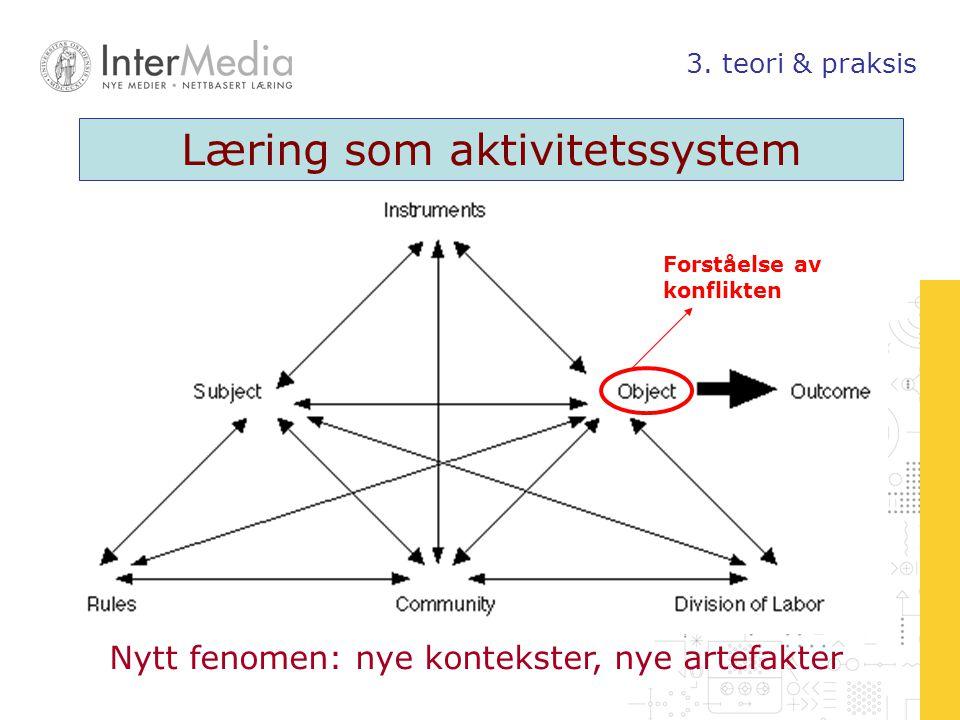 Læring som aktivitetssystem Nytt fenomen: nye kontekster, nye artefakter Forståelse av konflikten 3. teori & praksis