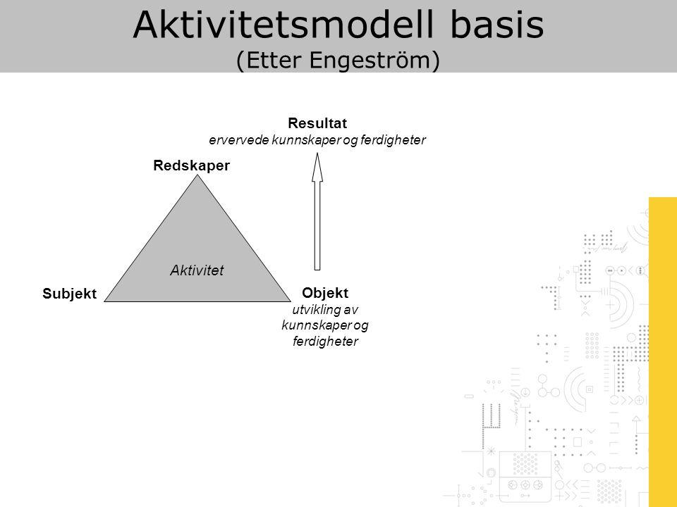 Subjekt Redskaper Aktivitetsmodell basis (Etter Engeström) Resultat ervervede kunnskaper og ferdigheter Objekt utvikling av kunnskaper og ferdigheter