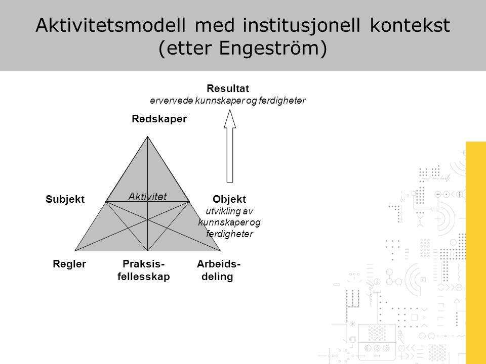 Subjekt Redskaper Aktivitetsmodell med institusjonell kontekst (etter Engeström) Resultat ervervede kunnskaper og ferdigheter Objekt utvikling av kunn