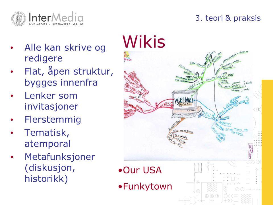 Wikis Alle kan skrive og redigere Flat, åpen struktur, bygges innenfra Lenker som invitasjoner Flerstemmig Tematisk, atemporal Metafunksjoner (diskusj