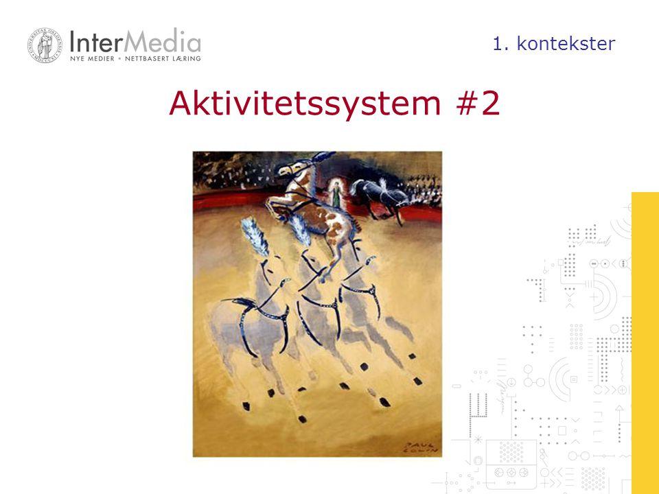 Aktivitetssystem #2 1. kontekster