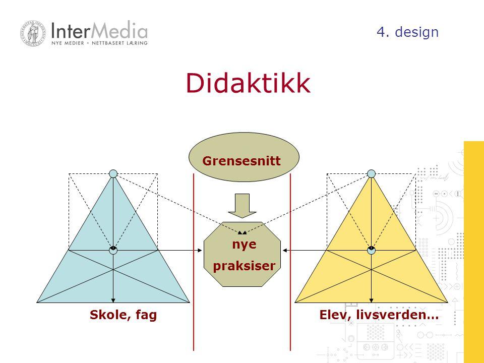 Skole, fagElev, livsverden… nye praksiser Grensesnitt Didaktikk 4. design