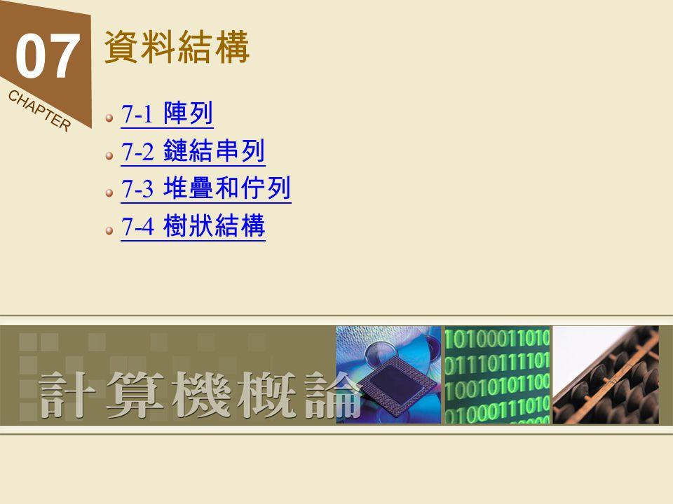 07 CHAPTER 資料結構 7-1 陣列7-1 陣列 7-2 鏈結串列7-2 鏈結串列 7-3 堆疊和佇列7-3 堆疊和佇列 7-4 樹狀結構7-4 樹狀結構